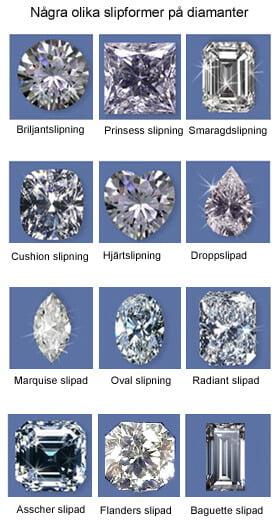 olika slipningar av diamanter